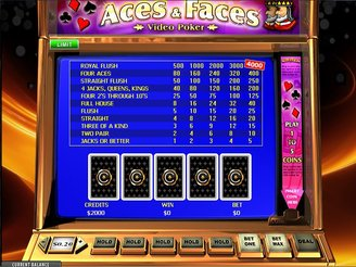 Aces and Faces VideoPoker - Spela online utan risk