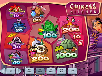 Chinese Kitchen Slots | $/£/€400 Welcome Bonus | Casino.com