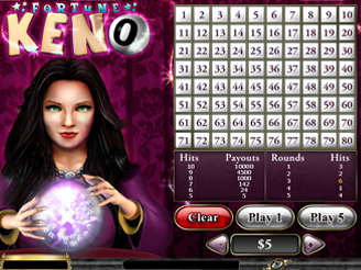 online casino list twist game casino